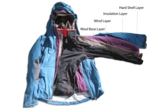 layering system photo
